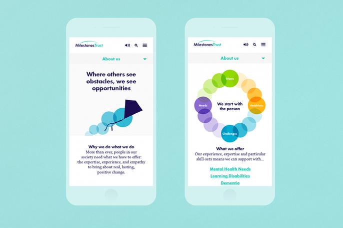 Milestones Trust responsive website mobile