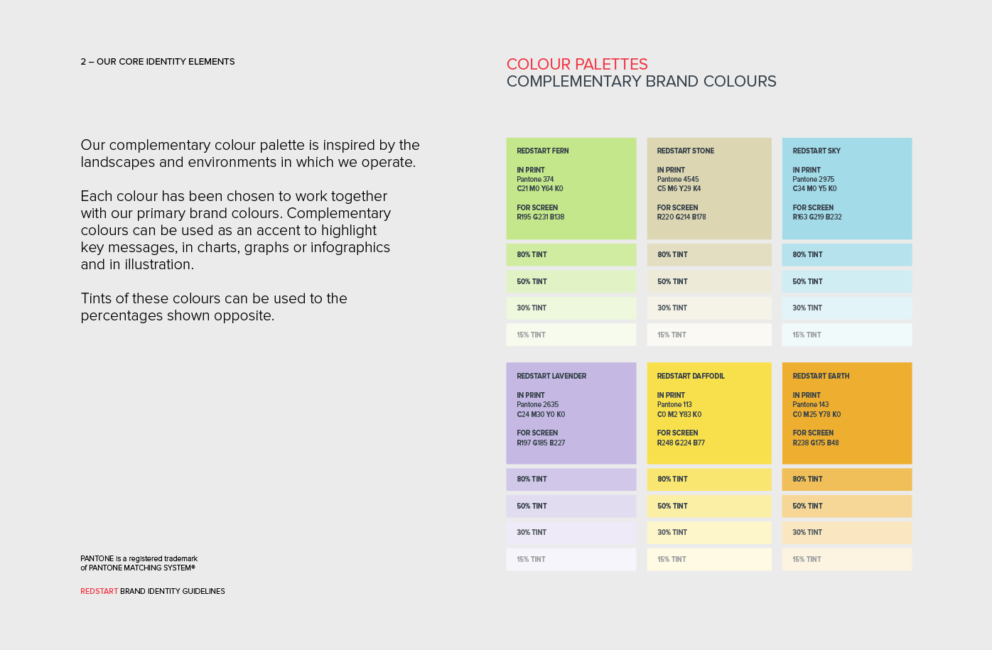 joint venture brand guidelines