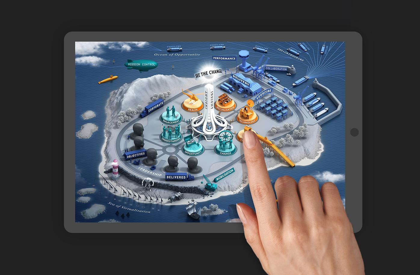 interactive digital presentation tool